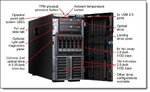 Сервер 5464K2G Lenovo x3500M5 Tower 5U,Xeon
