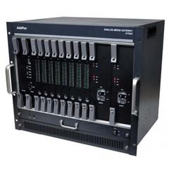 AddPac ADD-AP5800 VoIP шлюз