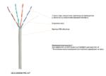 UCA-UU004-PVC-GY Кабель ULAN U/UTP 4 пары, CCA, внутренний, серый, 305м