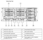 CISCO Сервер UCS C460 M4 (4U)