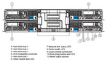 CISCO Блейд-сервер UCS B460 M4